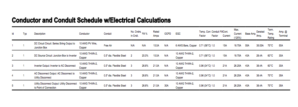 NEC Electrical Calculations for Conductors